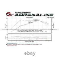 AFe 3.5-3 Black Aluminum Cold Side Intercooler Pipe for Ford F-150 3.5L 11-14